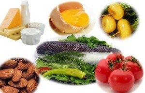 Содержание витаминов группы В в продуктах питания