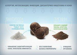Состав препарата и его действие